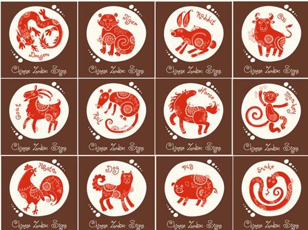 El Zodiaco Chino Qué Animal Eres Tú